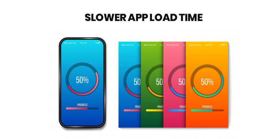 slower app load time