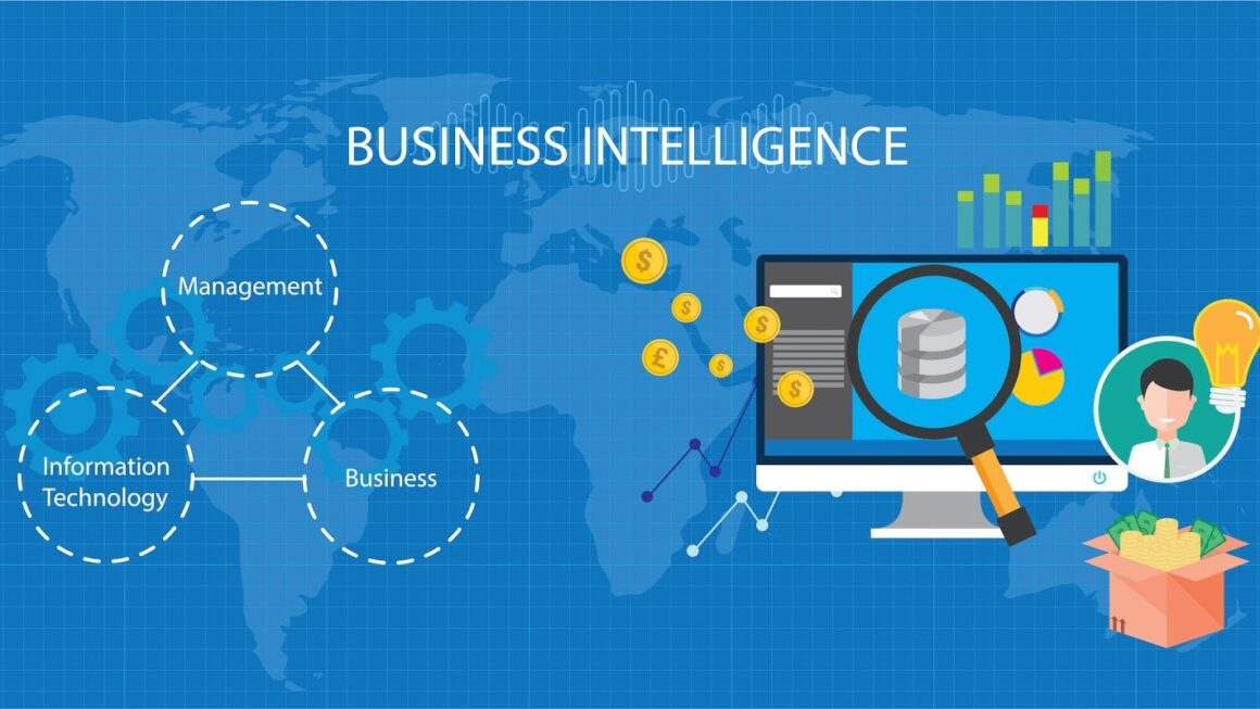 How BI Business Intelligence can help in developing any business