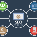 A Comprehensive Guide for SEO