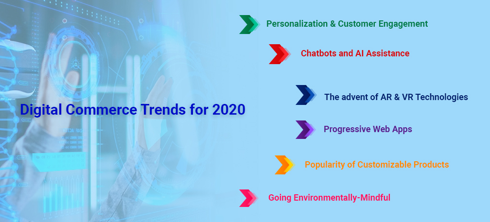 Digital Commerce Trends for 2020