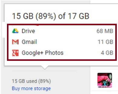 Email and Photos storage
