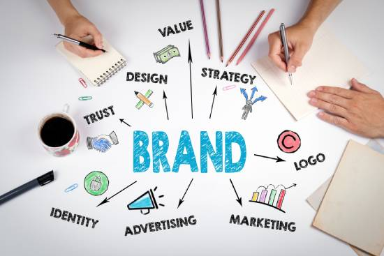 importance of branding